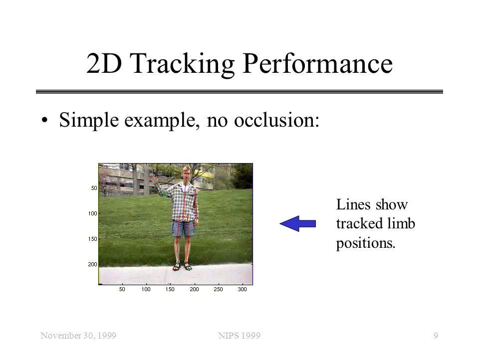 2D Tracking Performance