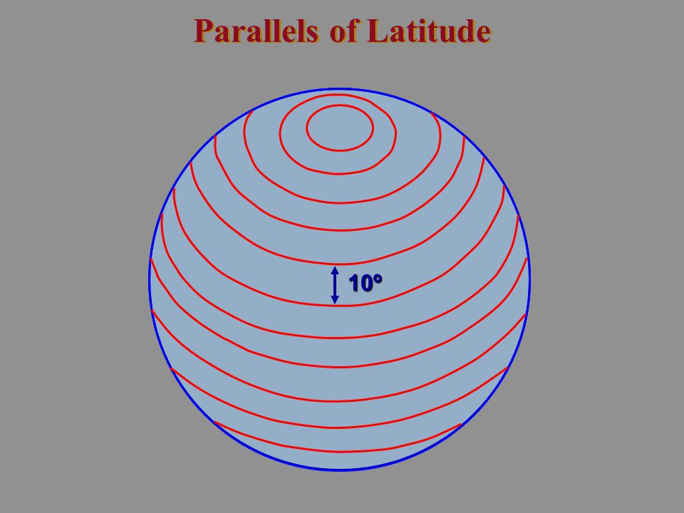 Parallels of Latitude 10º