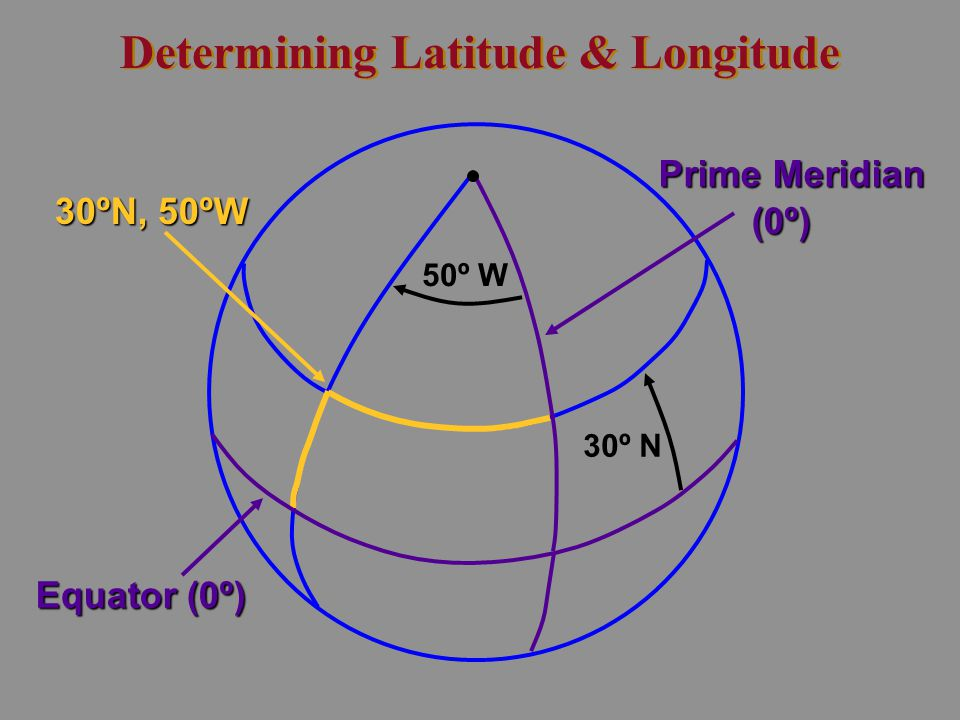 Determining Latitude & Longitude