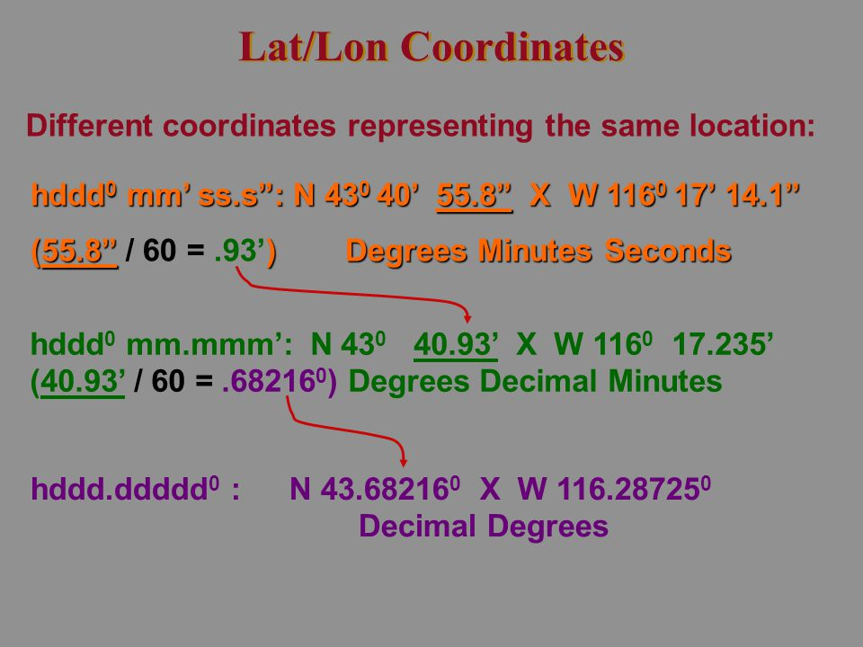 Lat/Lon Coordinates Different coordinates representing the same location: hddd0 mm' ss.s : N 430 40' 55.8 X W 1160 17' 14.1