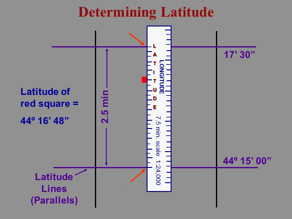 Determining Latitude 17' 30 Latitude of red square = 2.5 min