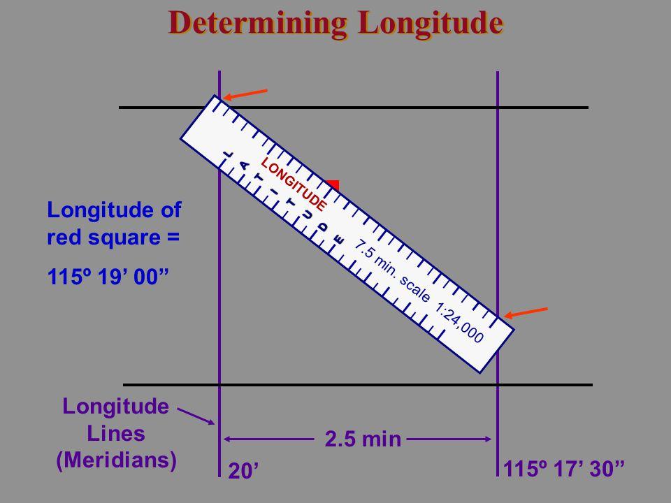 Determining Longitude