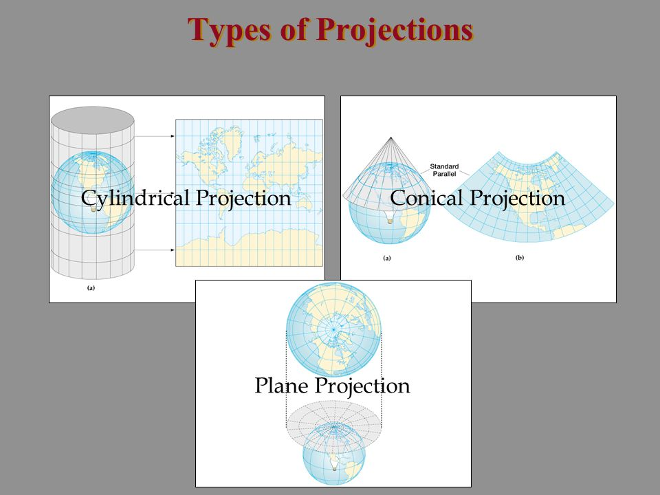 Types of Projections Cylindrical Projection Conical Projection