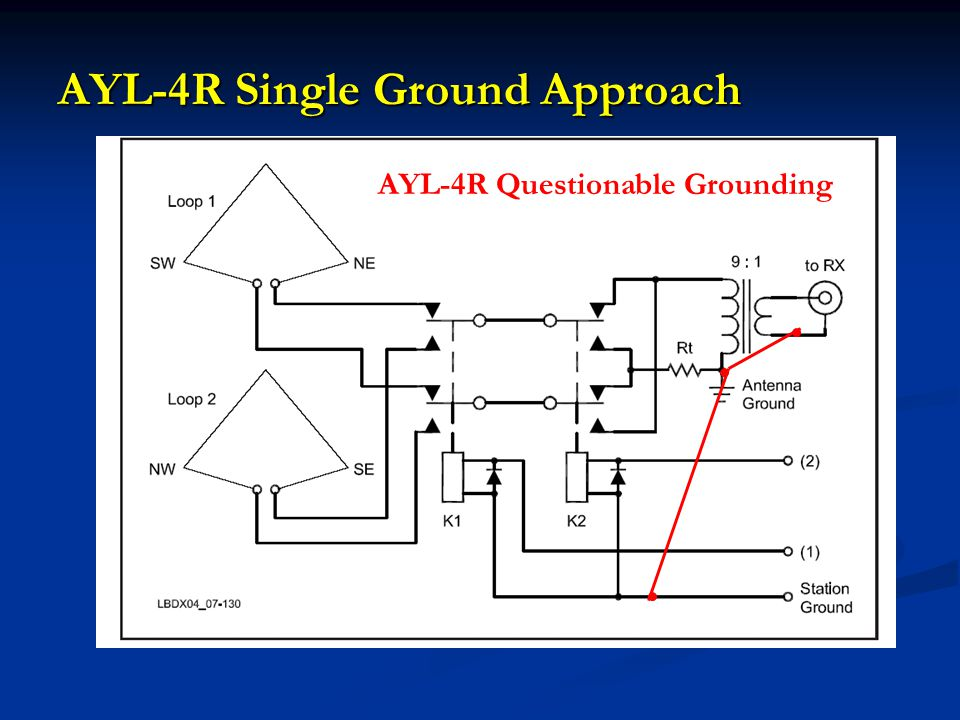AYL-4R Single Ground Approach