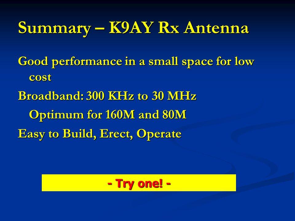 Summary – K9AY Rx Antenna