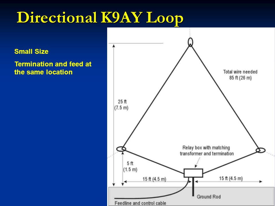 Directional K9AY Loop Small Size