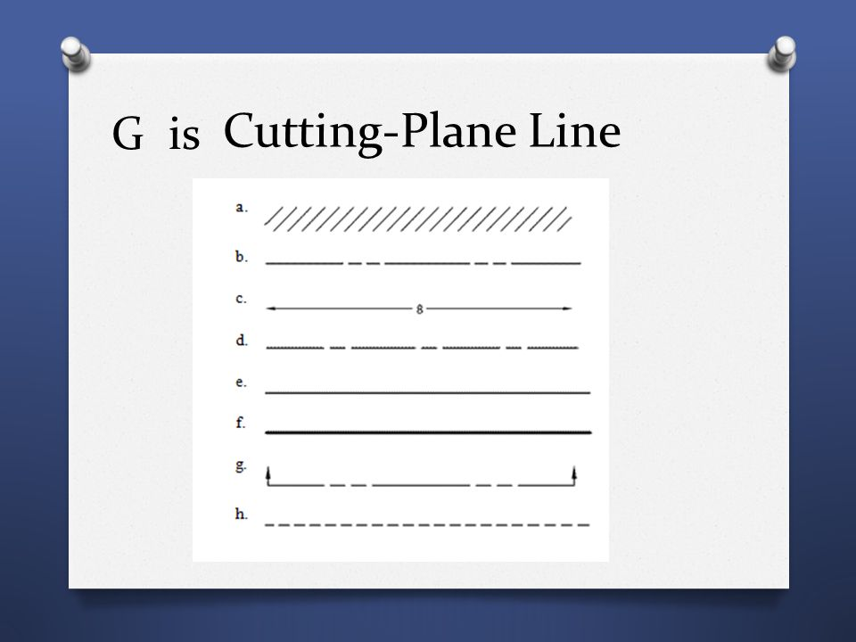 G is Cutting-Plane Line