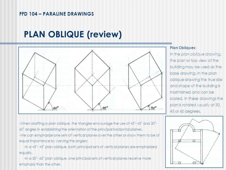 Front Elevation Oblique Drawing : Projection systems ffd paraline drawings ortographic