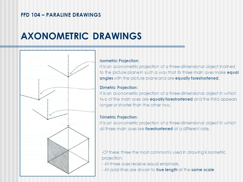 AXONOMETRIC DRAWINGS FFD 104 – PARALINE DRAWINGS