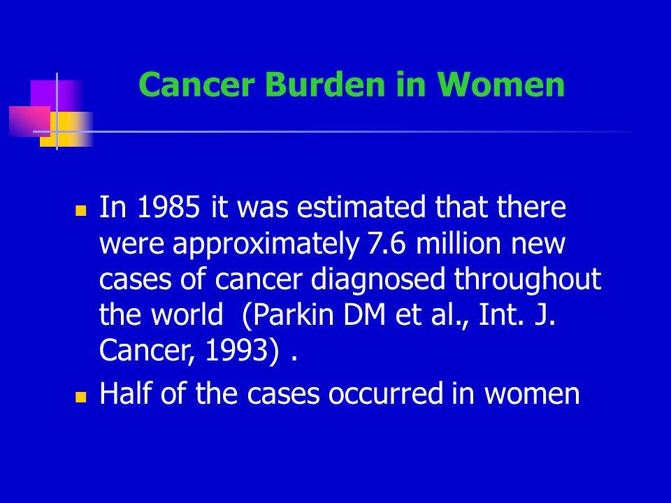 Cancer Burden in Women