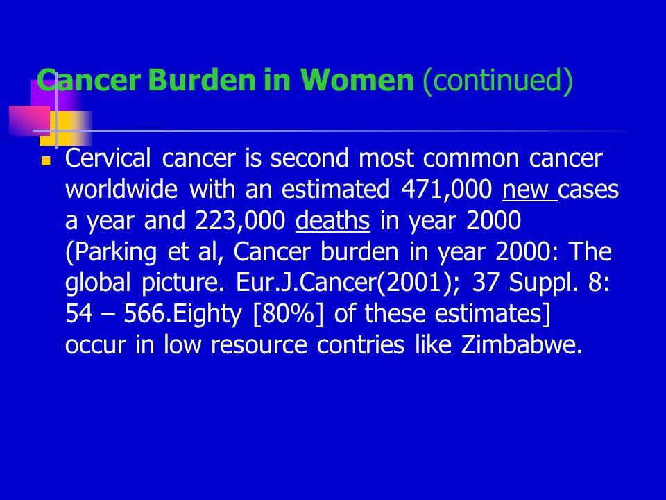Cancer Burden in Women (continued)
