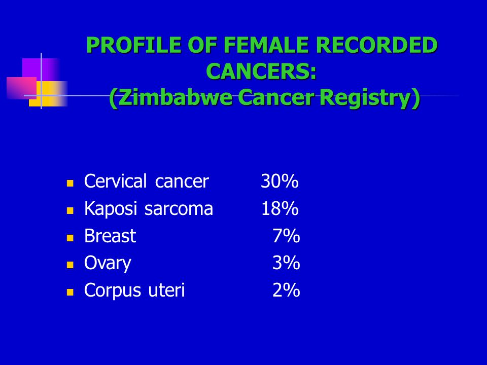 PROFILE OF FEMALE RECORDED CANCERS: (Zimbabwe Cancer Registry)
