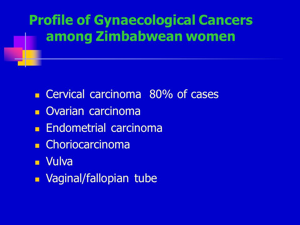 Profile of Gynaecological Cancers among Zimbabwean women