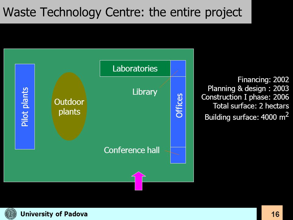 Waste Technology Centre: the entire project