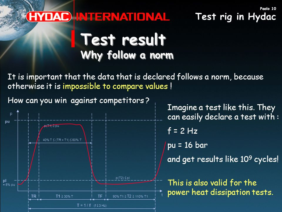 Test result Why follow a norm Test rig in Hydac