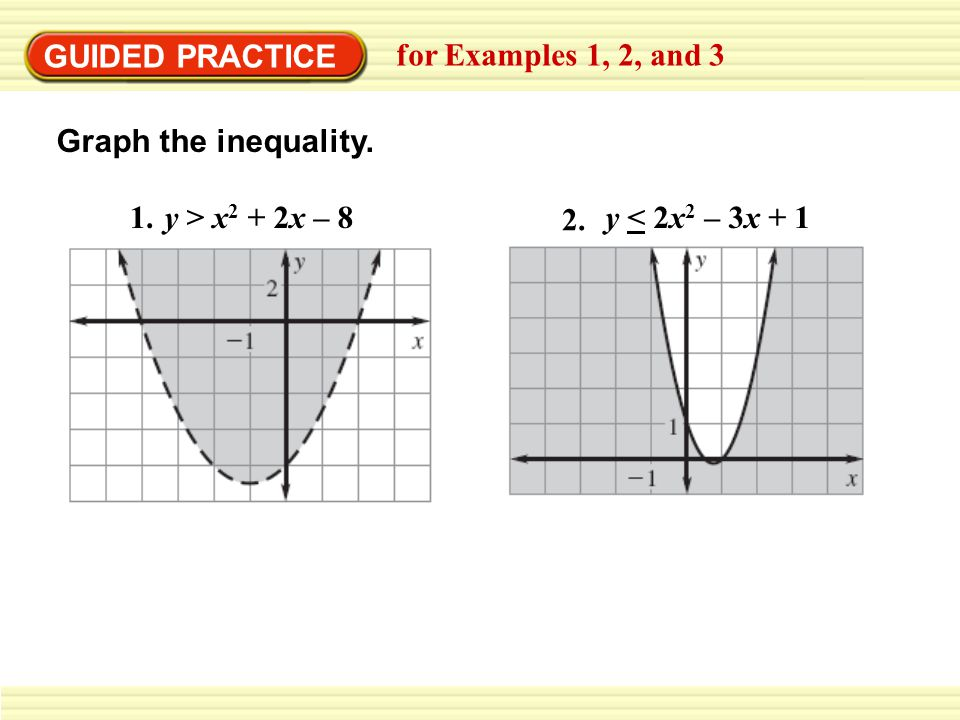 GUIDED PRACTICE for Examples 1, 2, and 3 Graph the inequality. y > x2 + 2x – 8 y < 2x2 – 3x + 1