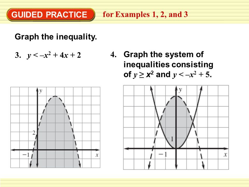 GUIDED PRACTICE for Examples 1, 2, and 3. Graph the inequality. y < –x2 + 4x + 2. Graph the system of inequalities consisting.
