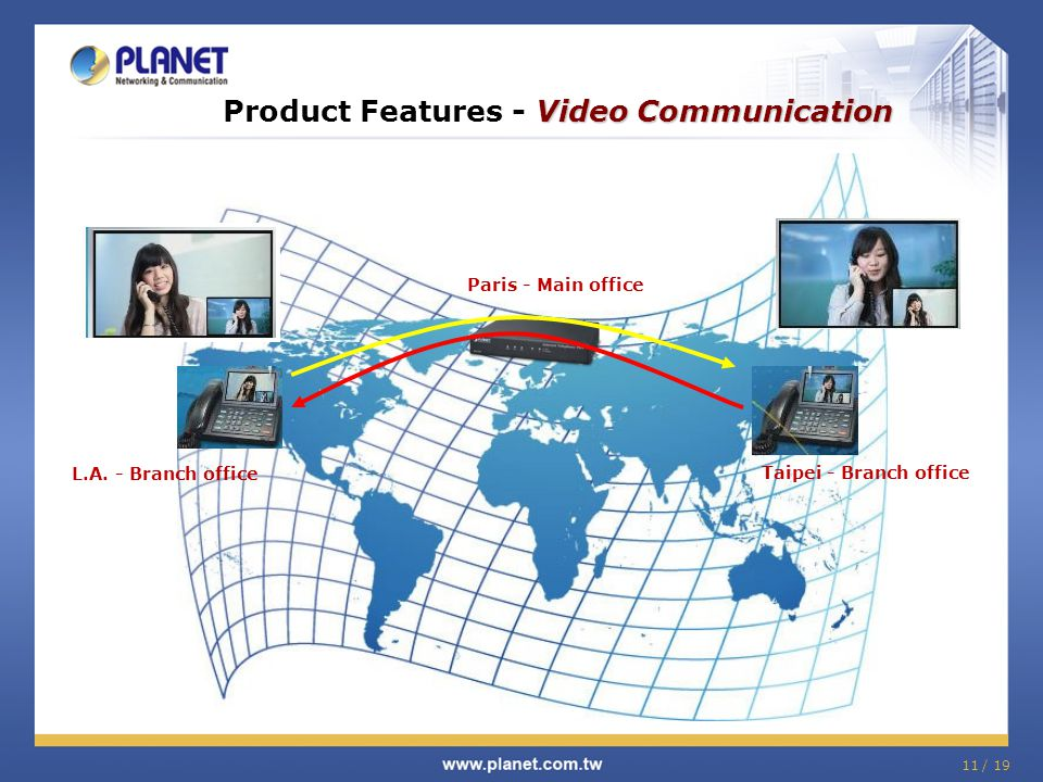 Product Features - Video Communication