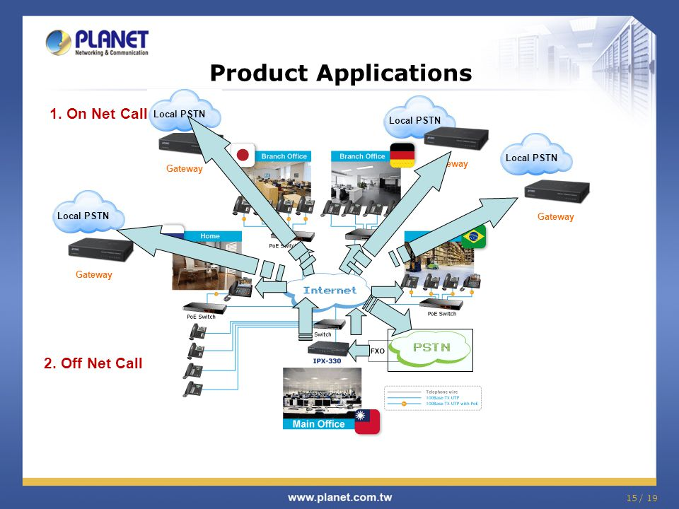 Product Applications 1. On Net Call 2. Off Net Call Local PSTN