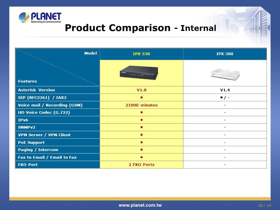 Product Comparison - Internal