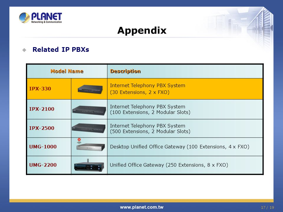 Appendix Related IP PBXs Model Name Description IPX-330