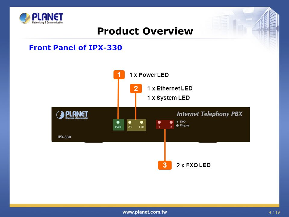 Product Overview Front Panel of IPX-330 1 2 3 1 x Power LED