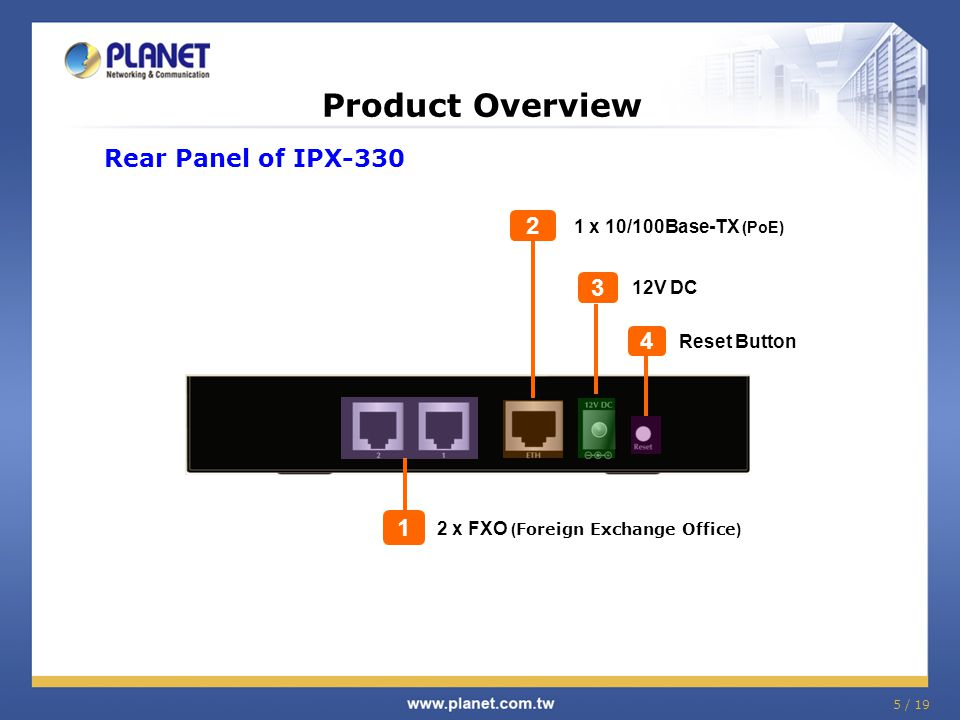 Product Overview Rear Panel of IPX-330 2 3 4 1 1 x 10/100Base-TX (PoE)