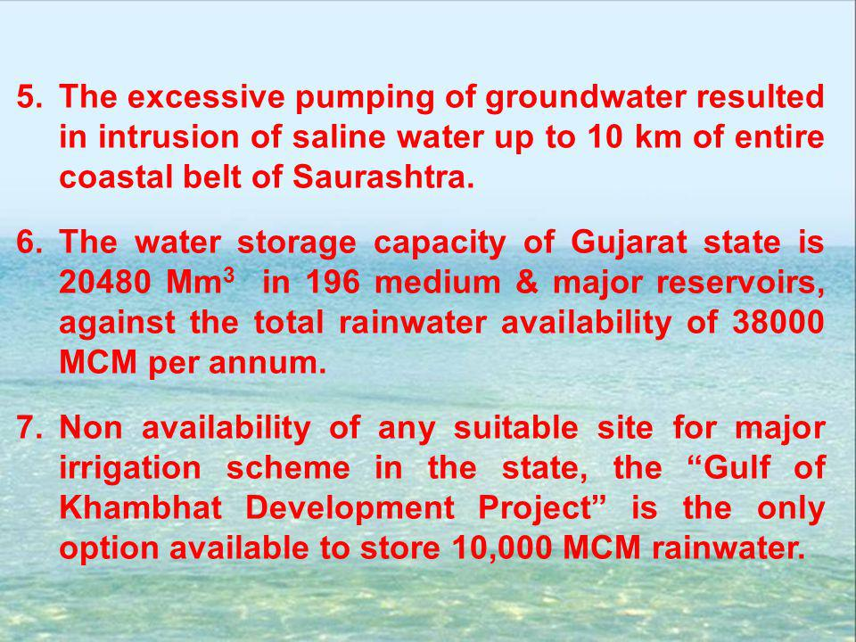 The excessive pumping of groundwater resulted in intrusion of saline water up to 10 km of entire coastal belt of Saurashtra.