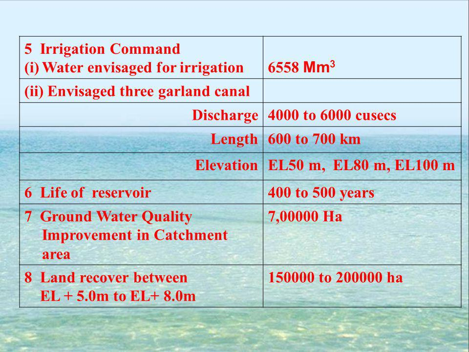 5 Irrigation Command Water envisaged for irrigation. 6558 Mm3. (ii) Envisaged three garland canal.