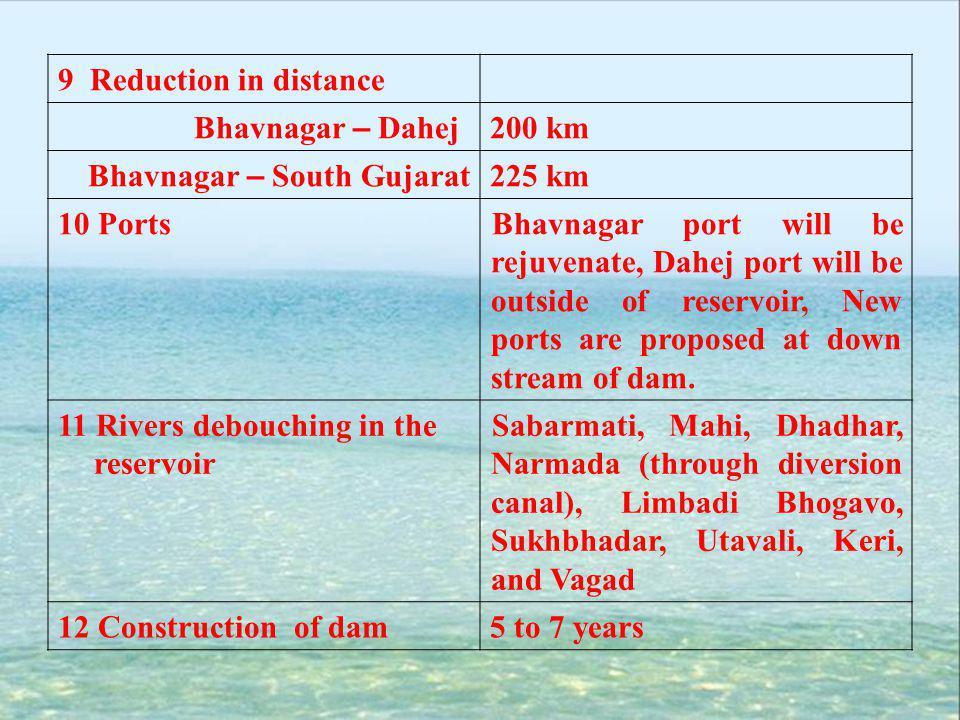 9 Reduction in distance Bhavnagar – Dahej. 200 km. Bhavnagar – South Gujarat. 225 km. 10 Ports.