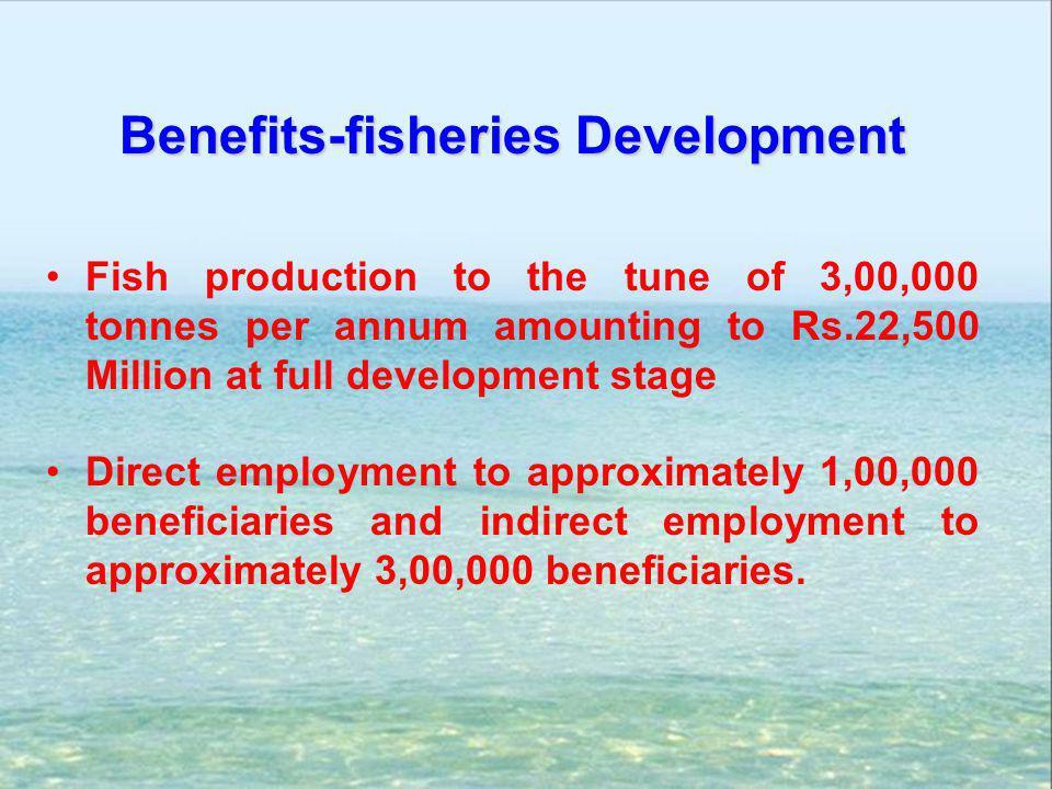 Benefits-fisheries Development