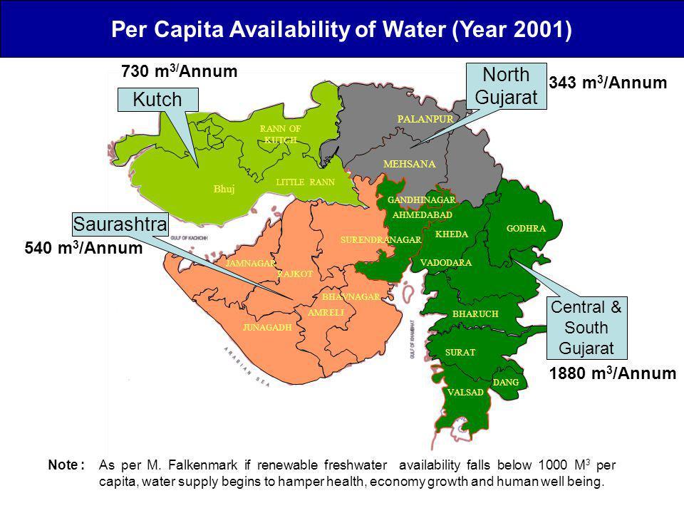 Per Capita Availability of Water