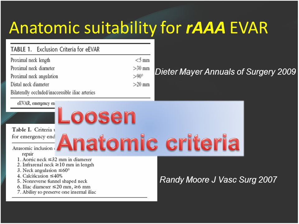 Anatomic suitability for rAAA EVAR