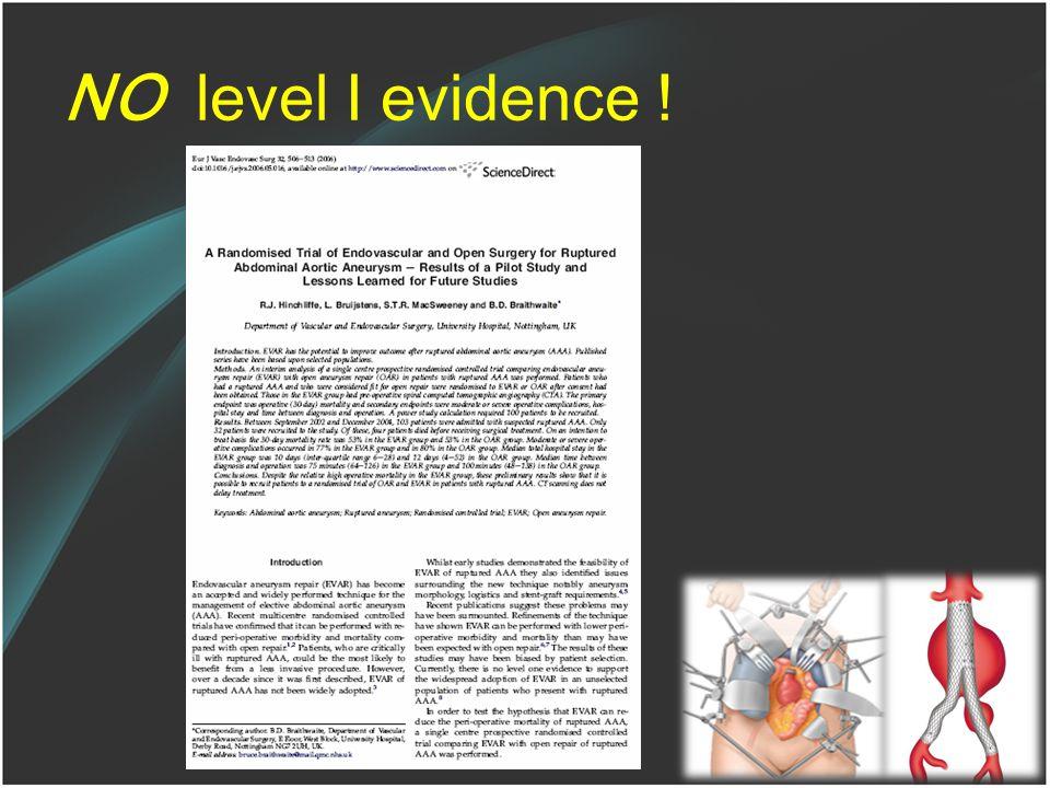 NO level I evidence !