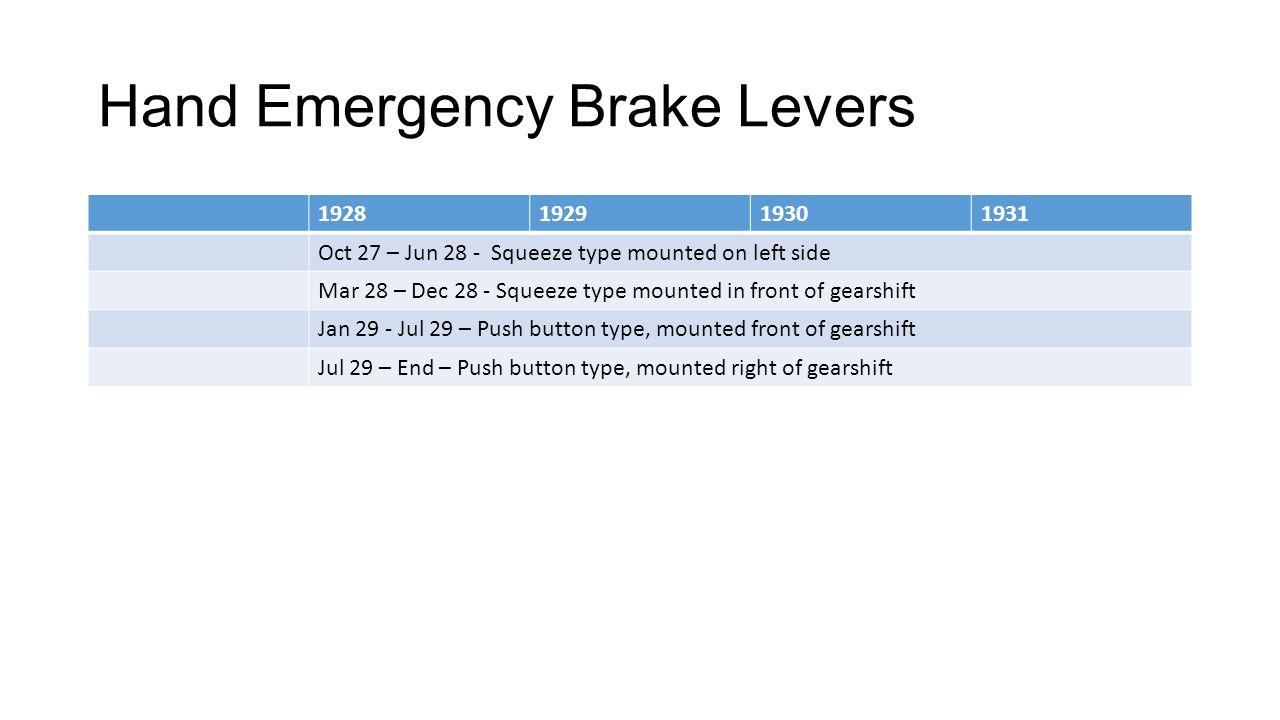 Hand Emergency Brake Levers