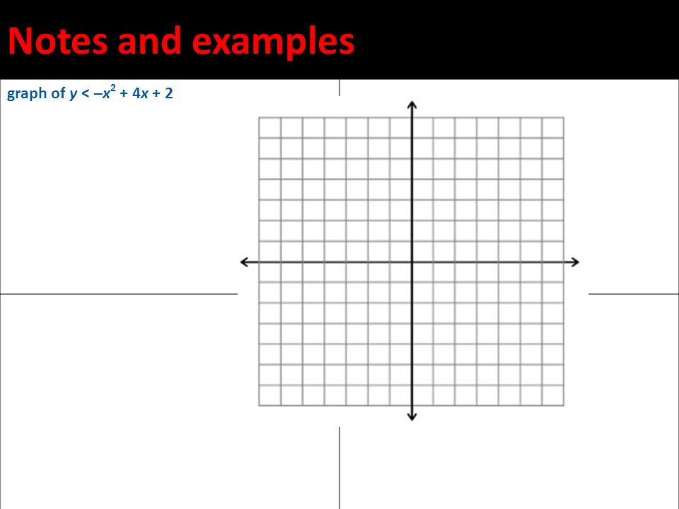 Notes and examples graph of y < –x2 + 4x + 2