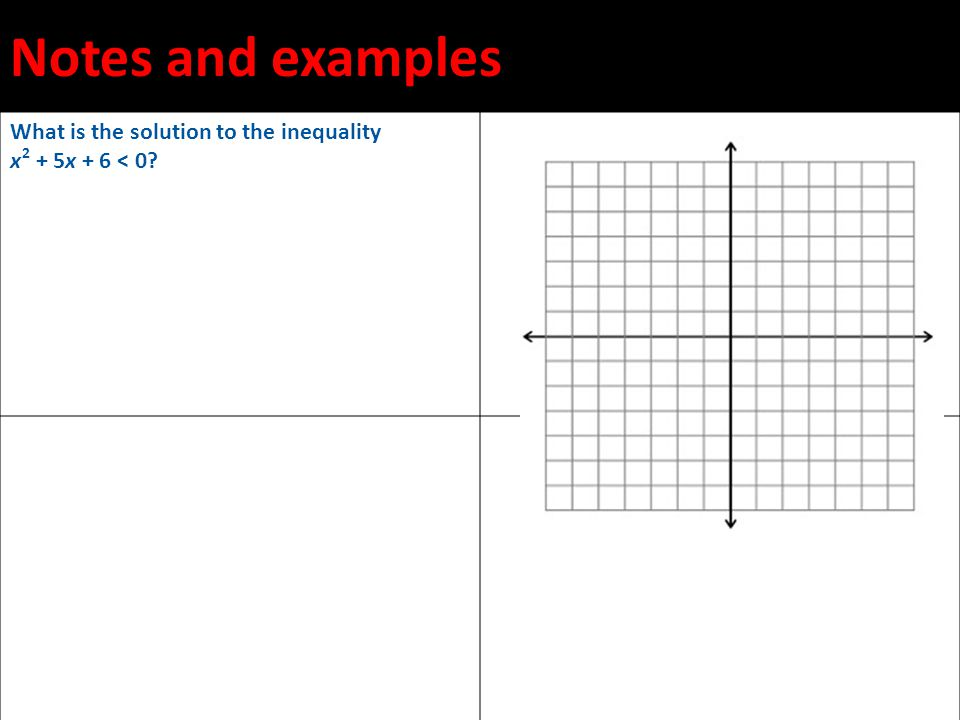 Notes and examples What is the solution to the inequality x 2 + 5x + 6 < 0