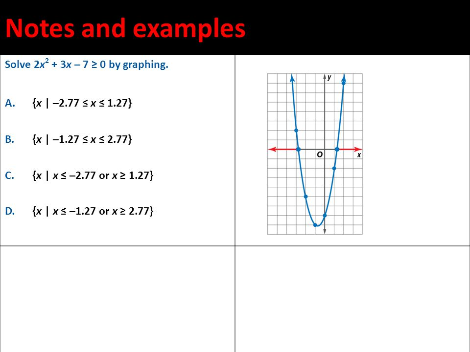 Notes and examples Solve 2x2 + 3x – 7 ≥ 0 by graphing.