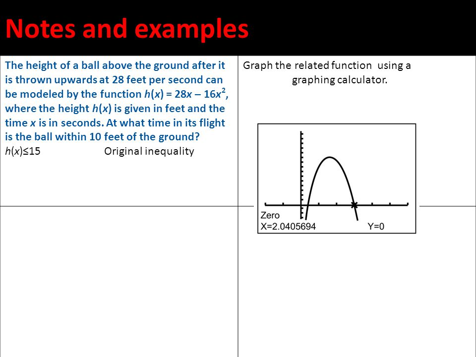 Notes and examples