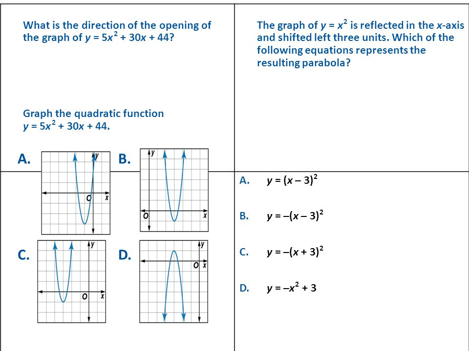 What is the direction of the opening of the graph of y = 5x 2 + 30x + 44