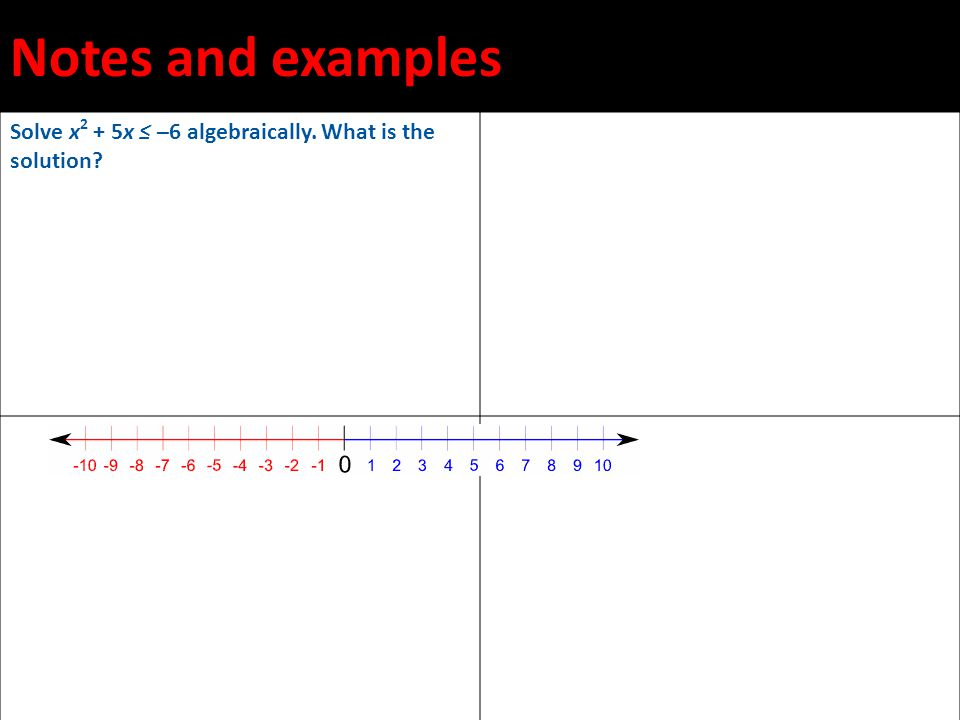 Notes and examples Solve x2 + 5x ≤ –6 algebraically. What is the solution