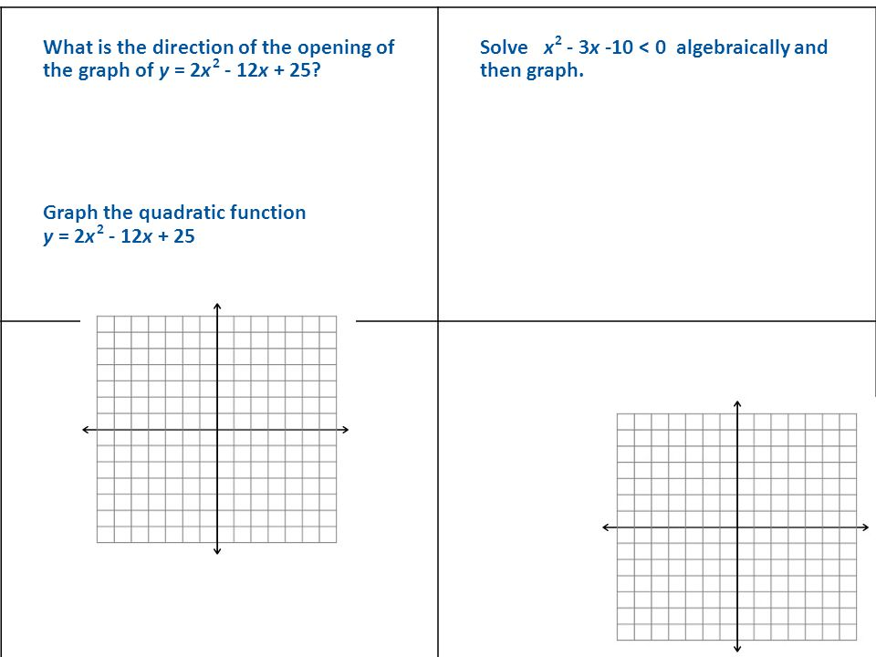 What is the direction of the opening of the graph of y = 2x 2 - 12x + 25