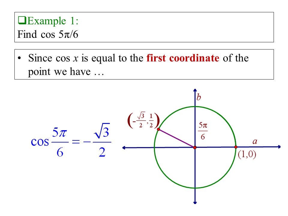 Example 1: Find cos 5π/6 Since cos x is equal to the first coordinate of the point we have …