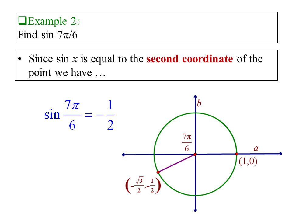Example 2: Find sin 7π/6 Since sin x is equal to the second coordinate of the point we have …