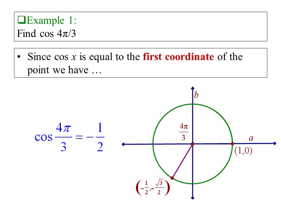 Example 1: Find cos 4π/3 Since cos x is equal to the first coordinate of the point we have …