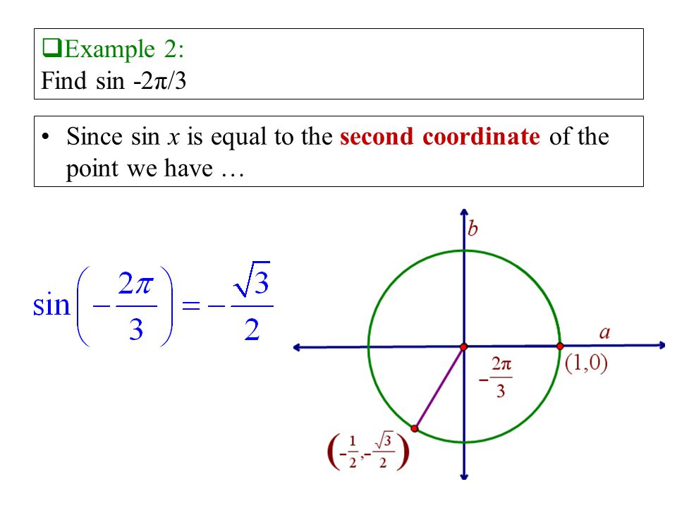Example 2: Find sin -2π/3 Since sin x is equal to the second coordinate of the point we have …