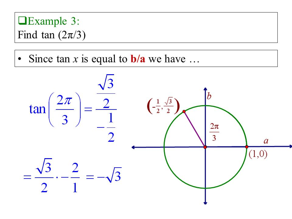 Example 3: Find tan (2π/3) Since tan x is equal to b/a we have …