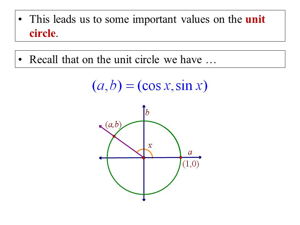 This leads us to some important values on the unit circle.