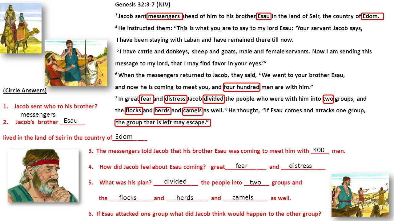 messengers Esau Edom 400 fear distress divided two flocks herds camels