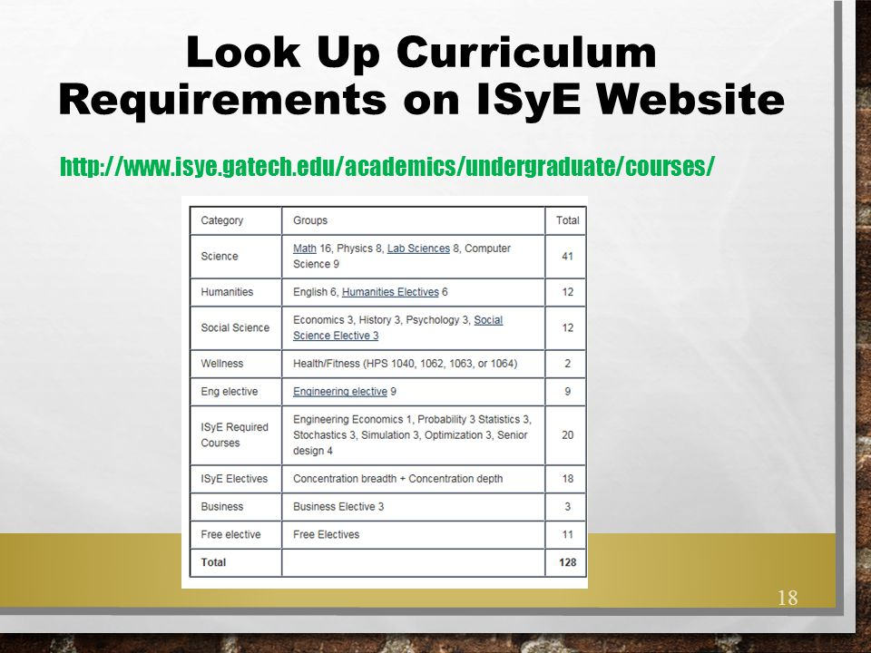Look Up Curriculum Requirements on ISyE Website